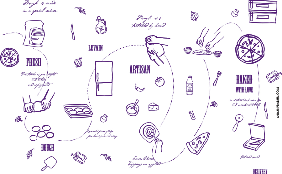1tablespoon_illustration_purple