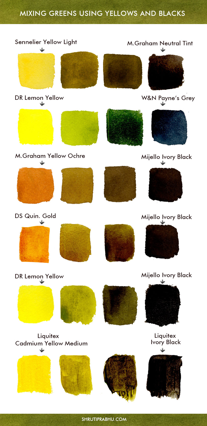 Mixing Greens using Yellows and Blacks